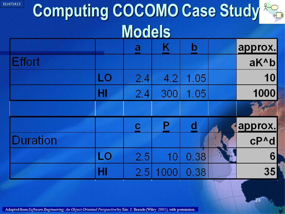 Computing COCOMO Case Study Models