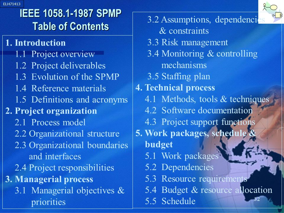 IEEE SPMP Table of Contents