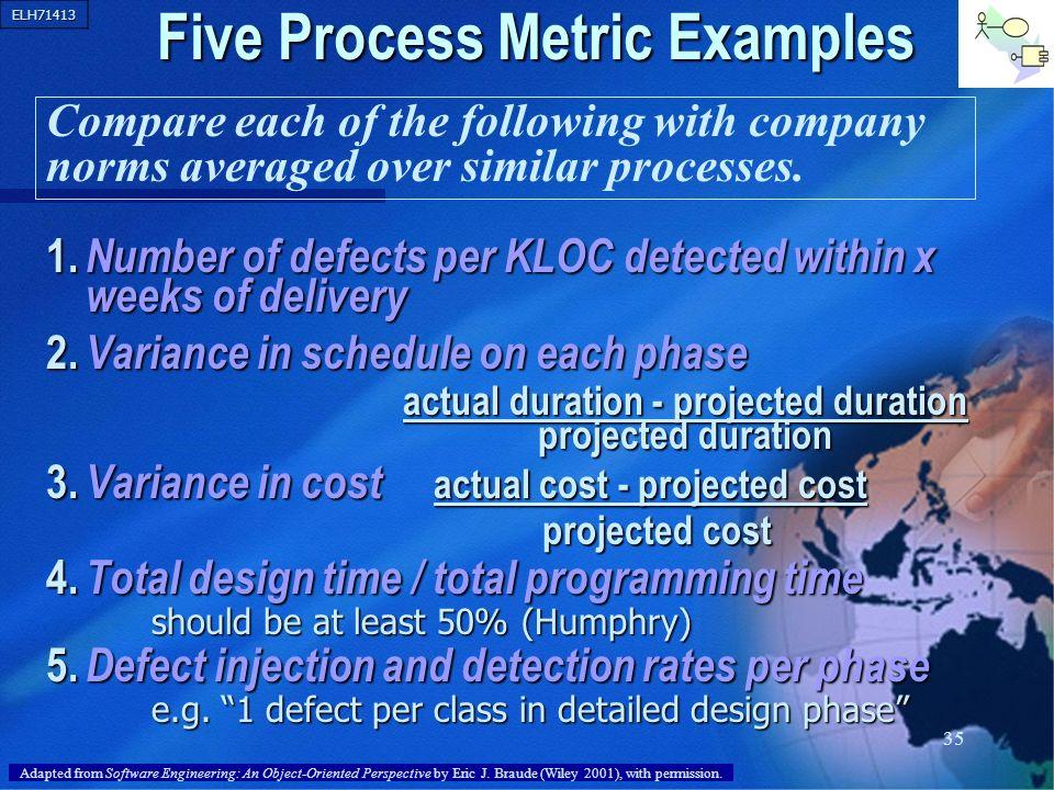 Five Process Metric Examples