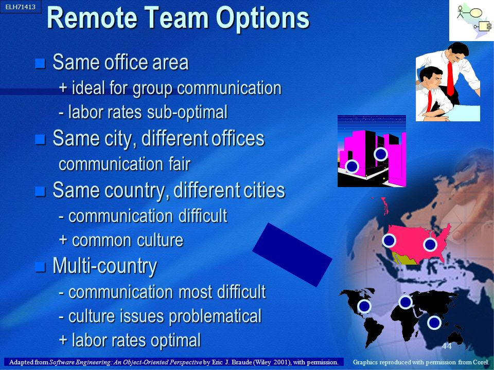 Remote Team Options Same office area Same city, different offices