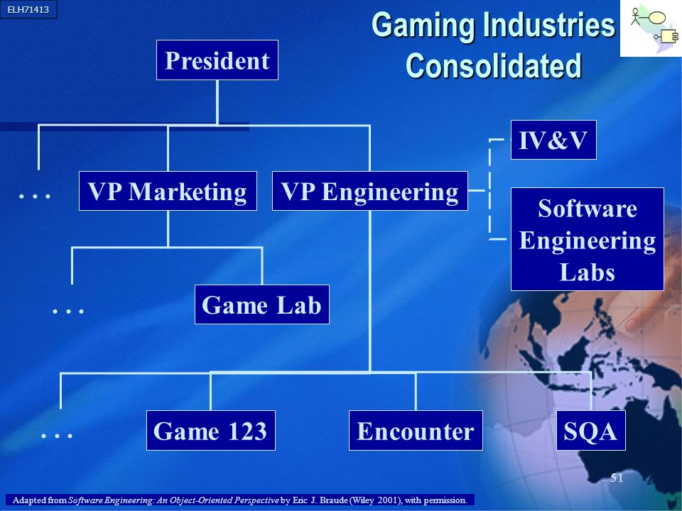 Gaming Industries Consolidated