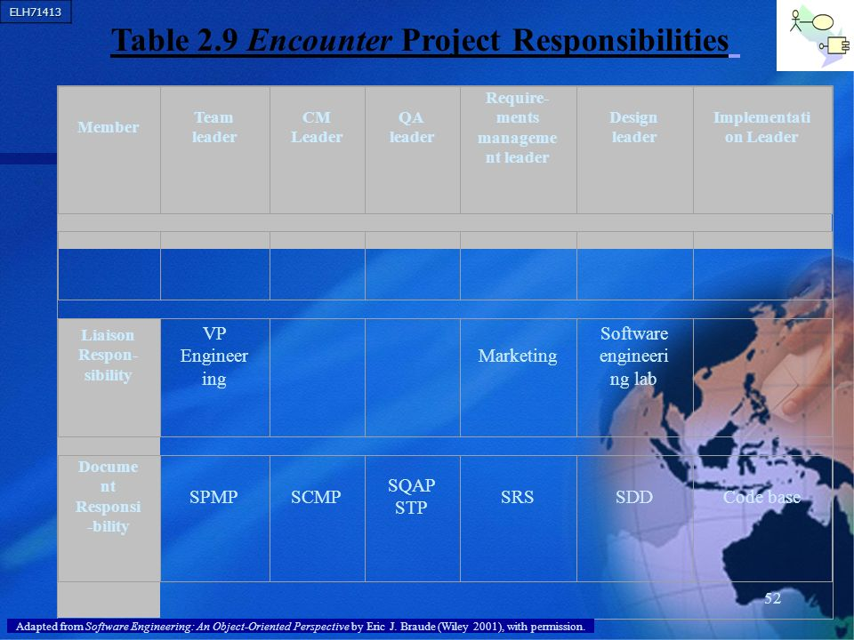 Table 2.9 Encounter Project Responsibilities