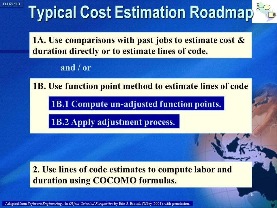 Typical Cost Estimation Roadmap
