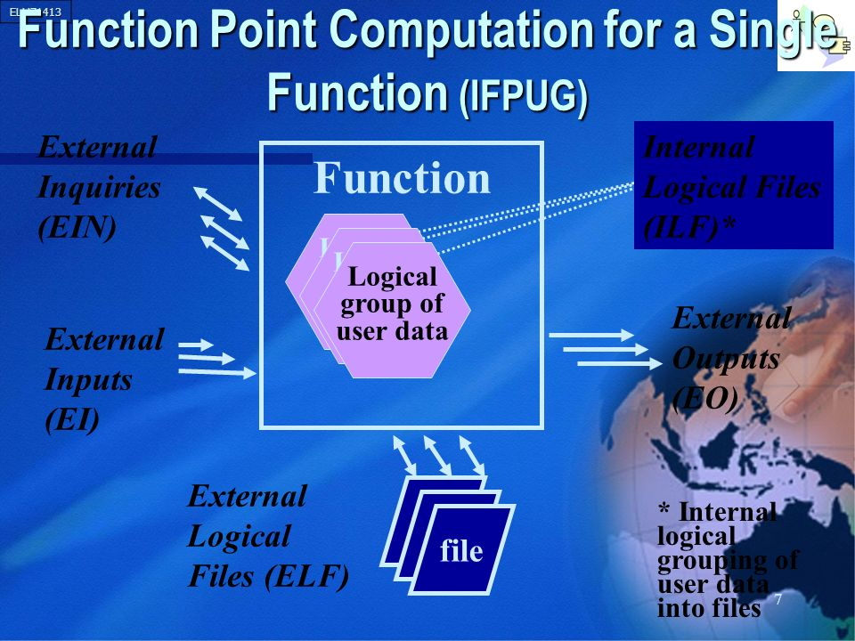 Function Point Computation for a Single Function (IFPUG)