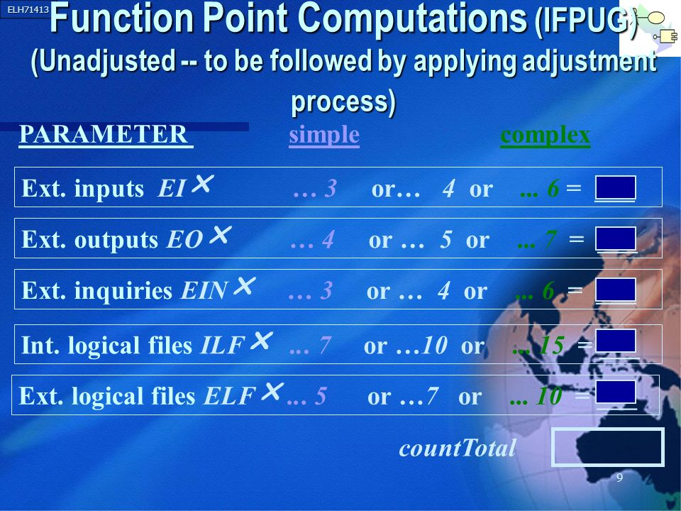 Function Point Computations (IFPUG) (Unadjusted -- to be followed by applying adjustment process)
