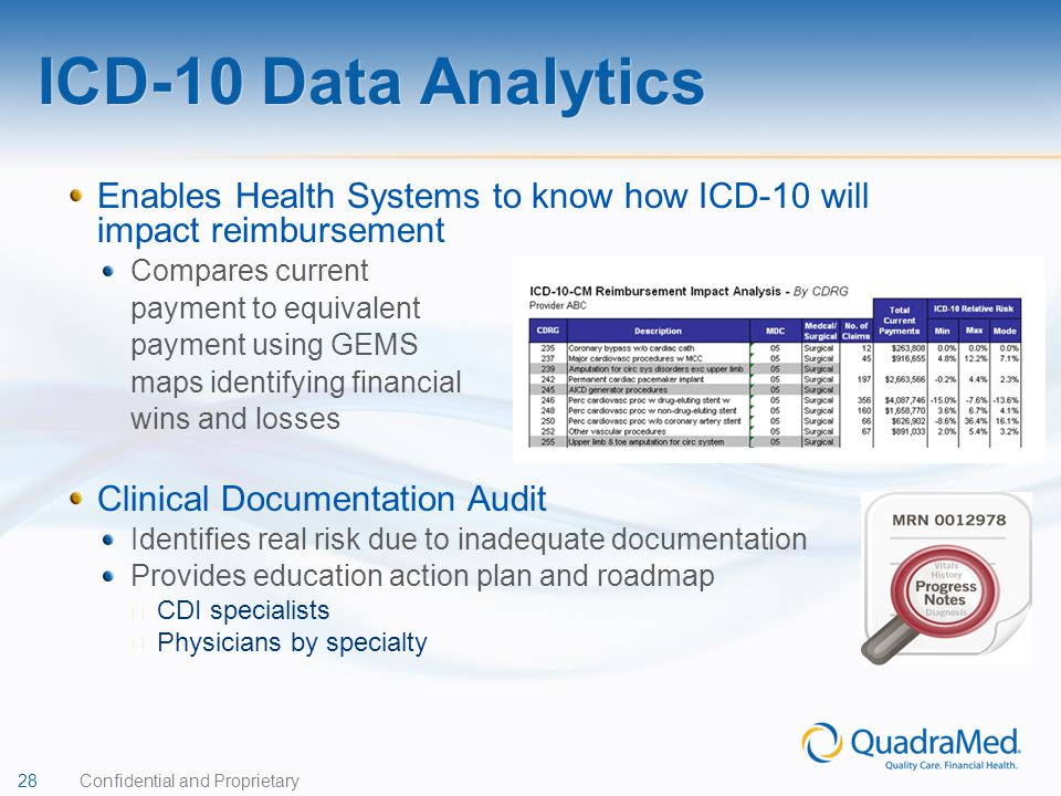 ICD-10 Data Analytics Enables Health Systems to know how ICD-10 will impact reimbursement. Compares current.