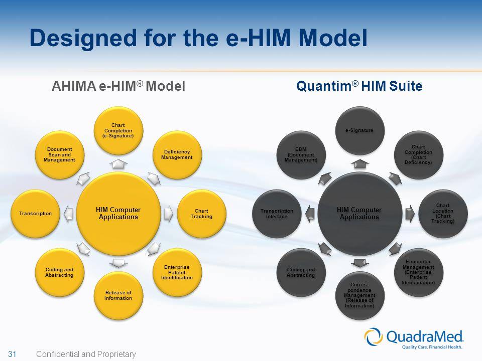 Designed for the e-HIM Model