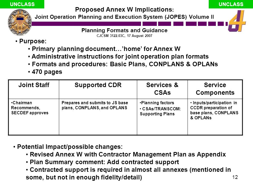 Primary planning document…'home' for Annex W