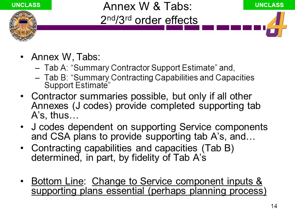 Annex W & Tabs: 2nd/3rd order effects