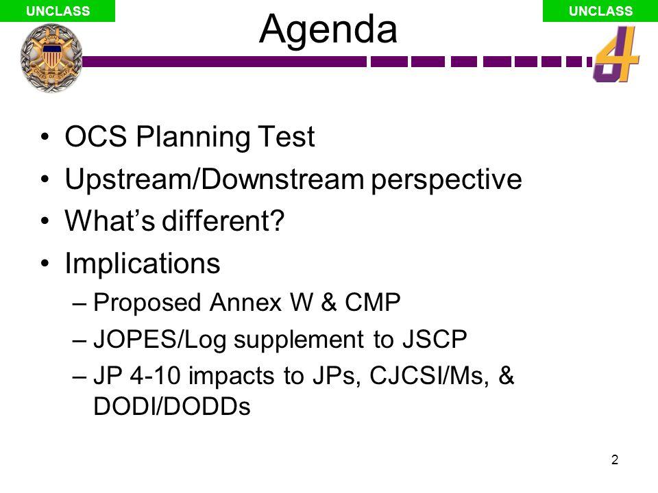 Agenda OCS Planning Test Upstream/Downstream perspective