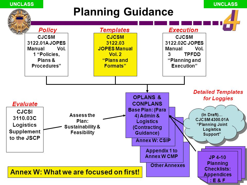 Planning Guidance Annex W: What we are focused on first! Policy