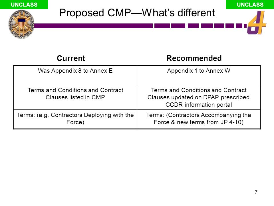 Proposed CMP—What's different