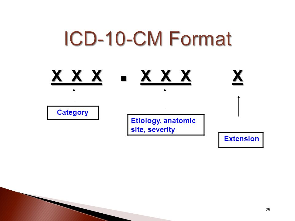 ICD-10-CM Format X X X  X X X X Category