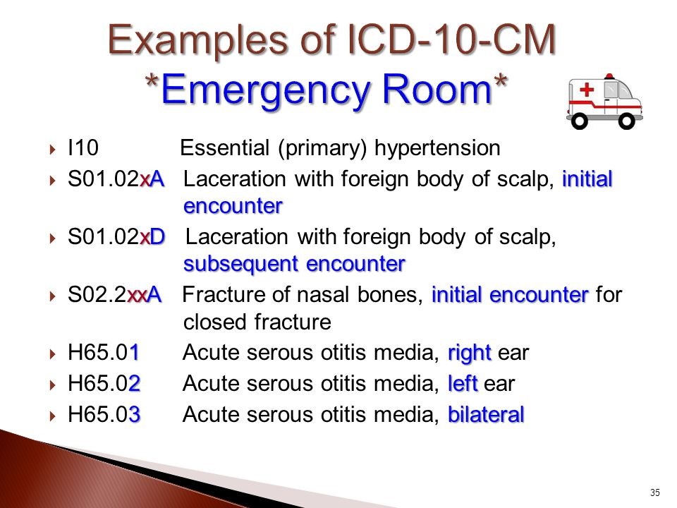 Examples of ICD-10-CM *Emergency Room*