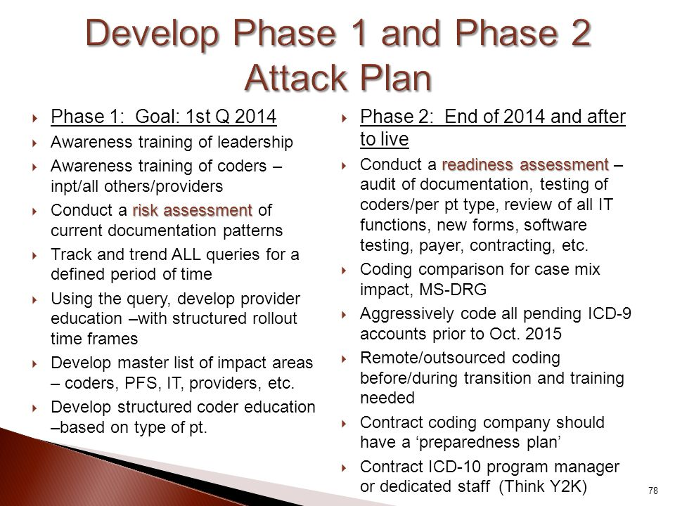 Develop Phase 1 and Phase 2 Attack Plan