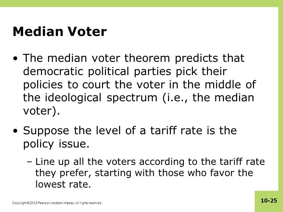 Median Voter