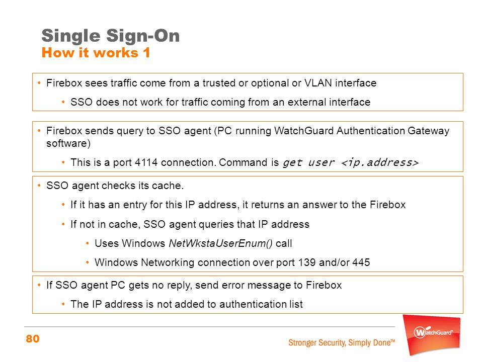 Single Sign-On How it works 1