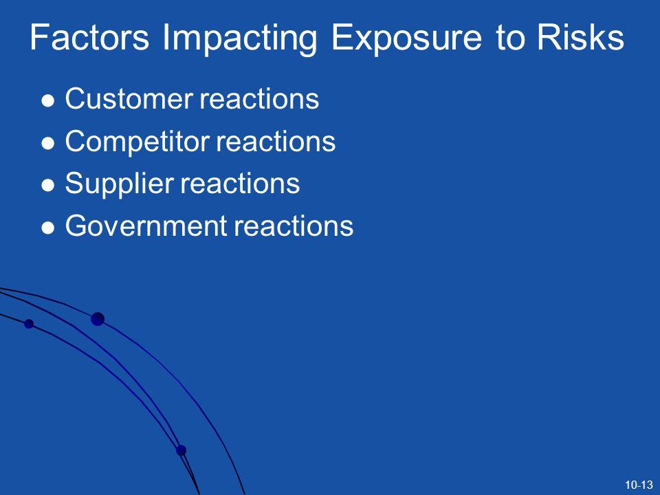 Factors Impacting Exposure to Risks