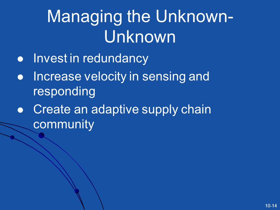 Managing the Unknown-Unknown