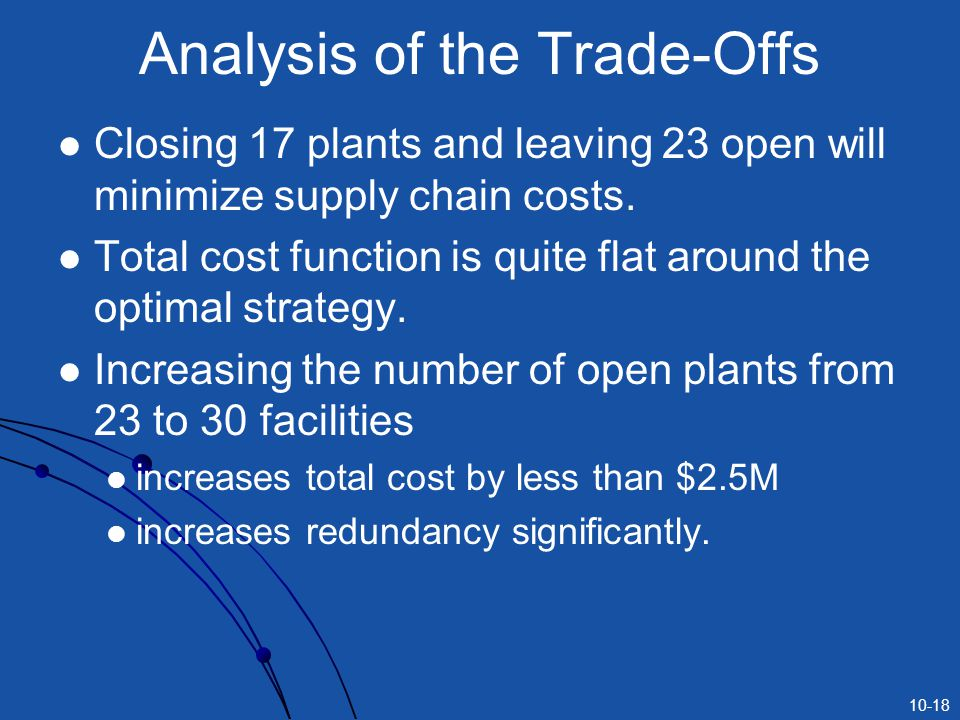 Analysis of the Trade-Offs