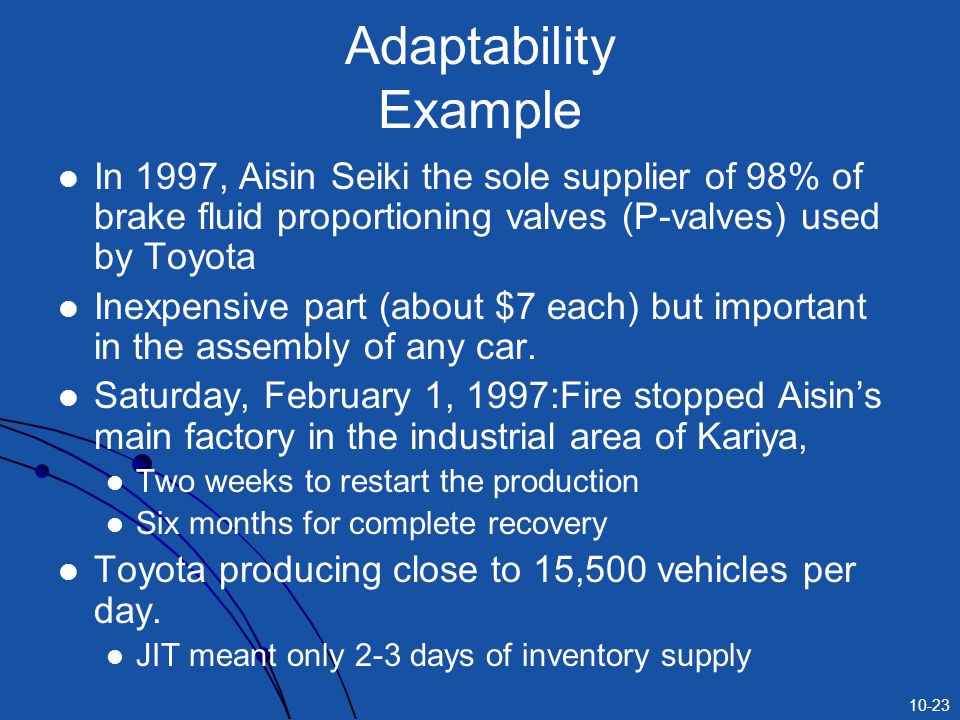 Adaptability Example In 1997, Aisin Seiki the sole supplier of 98% of brake fluid proportioning valves (P-valves) used by Toyota.