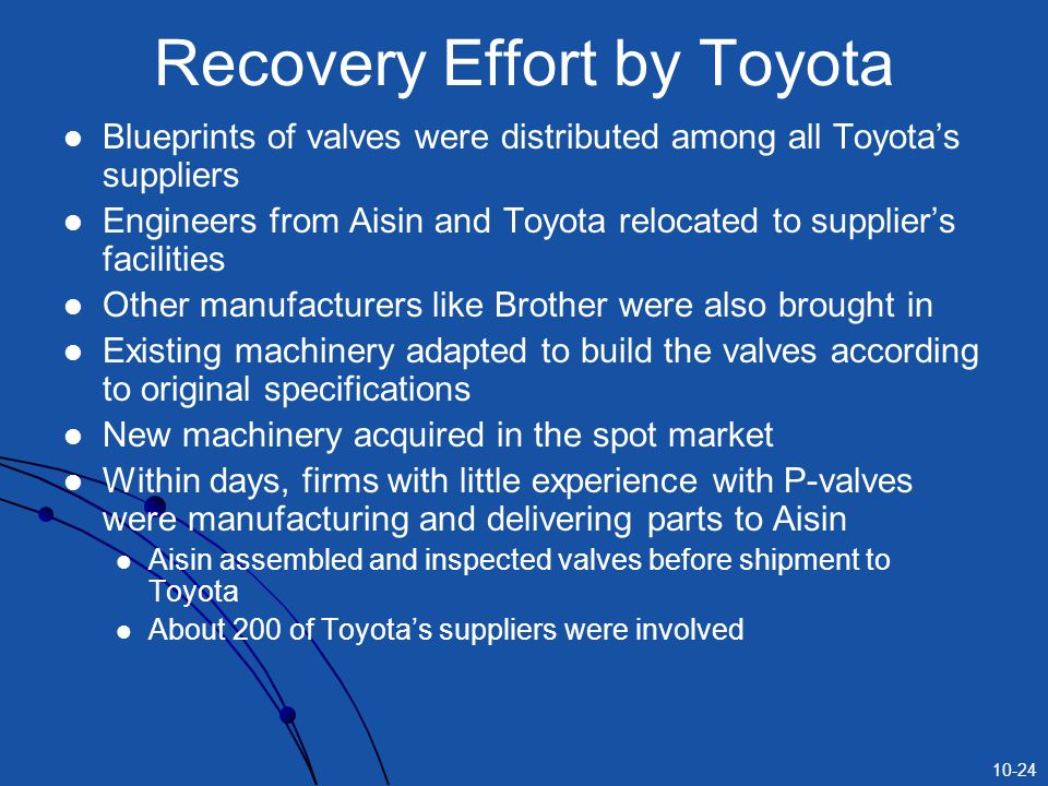 Recovery Effort by Toyota