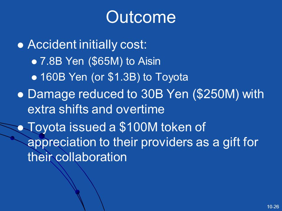 Outcome Accident initially cost: