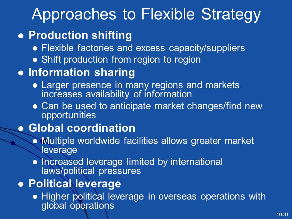 Approaches to Flexible Strategy
