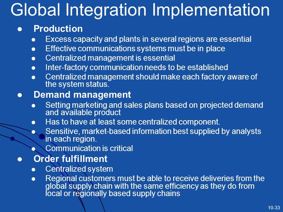 Global Integration Implementation