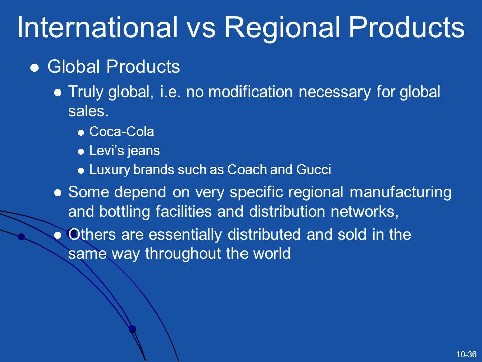 International vs Regional Products