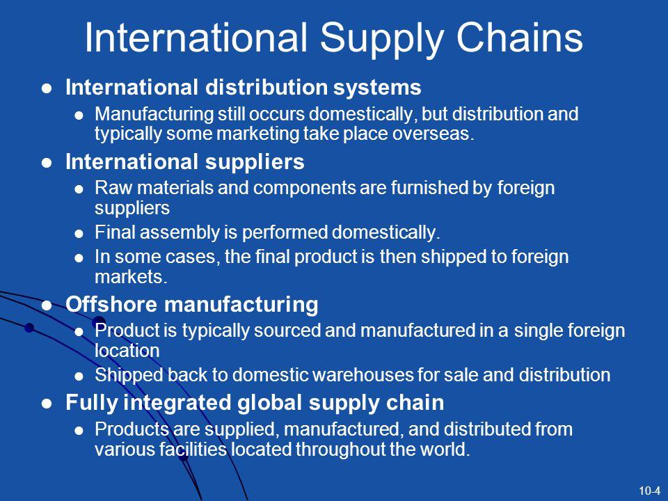 International Supply Chains
