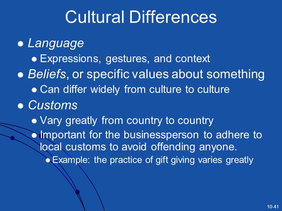 Cultural Differences Language