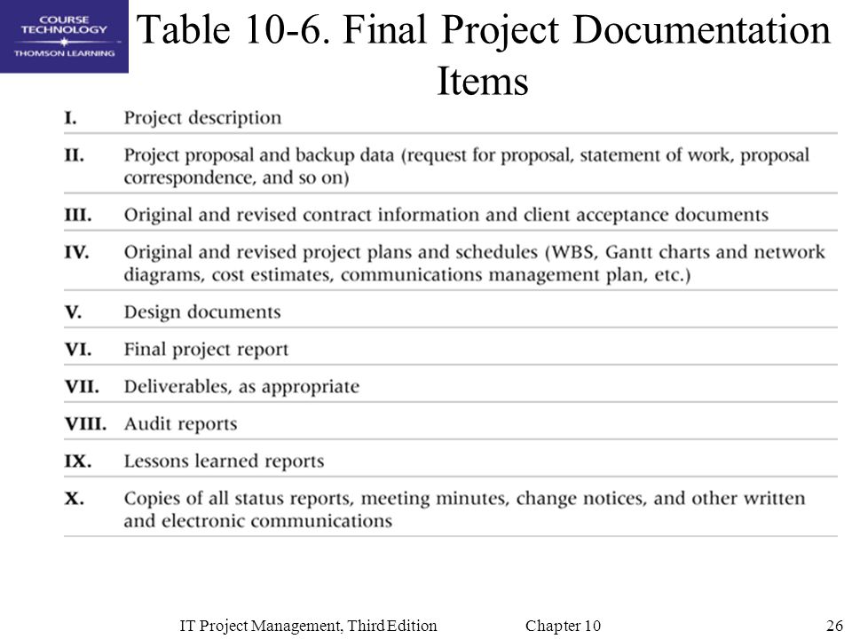 Table 10-6. Final Project Documentation Items