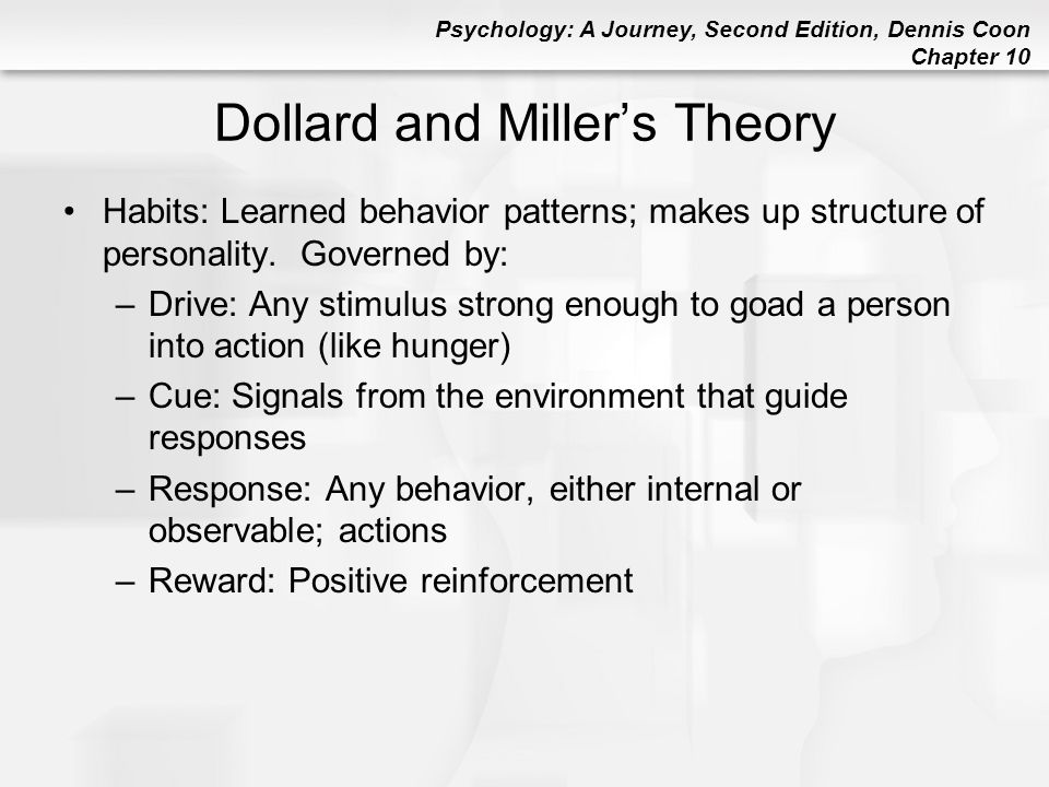 Dollard and Miller's Theory