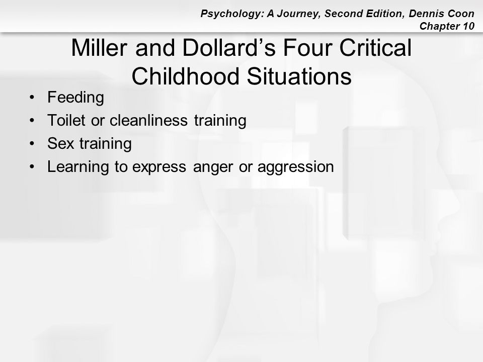 Miller and Dollard's Four Critical Childhood Situations