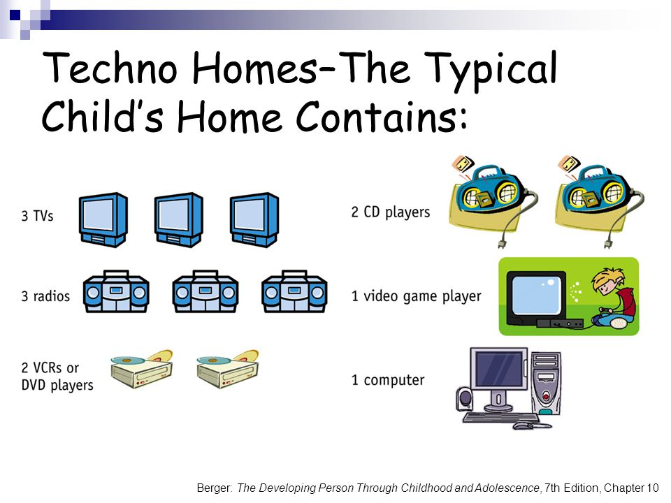 Techno Homes–The Typical Child's Home Contains: