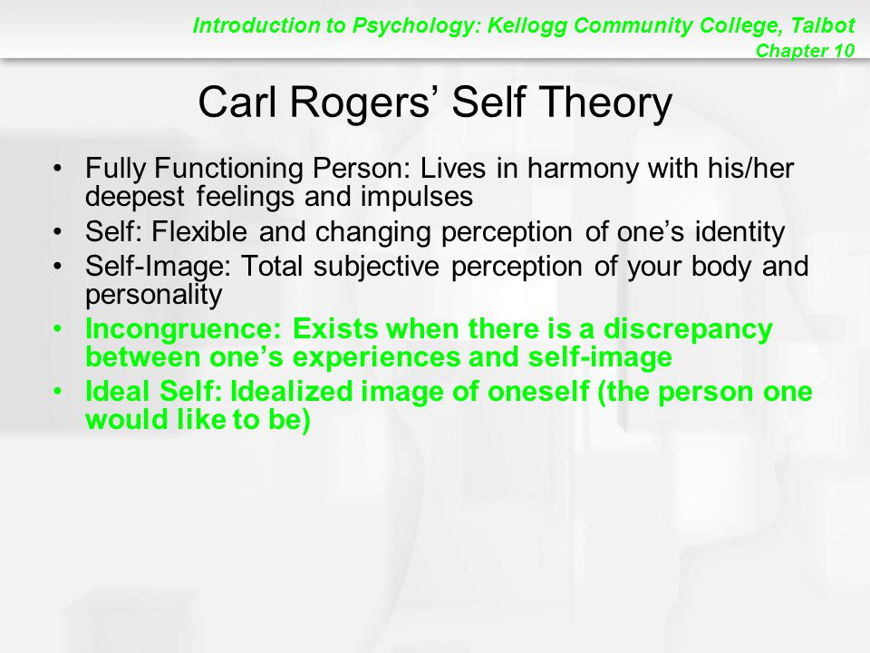 Carl Rogers' Self Theory