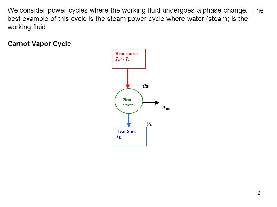 We consider power cycles where the working fluid undergoes a phase change. The best example of this cycle is the steam power cycle where water (steam) is the working fluid.