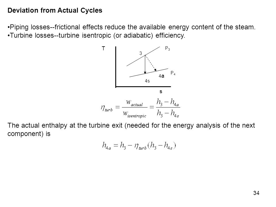Deviation from Actual Cycles