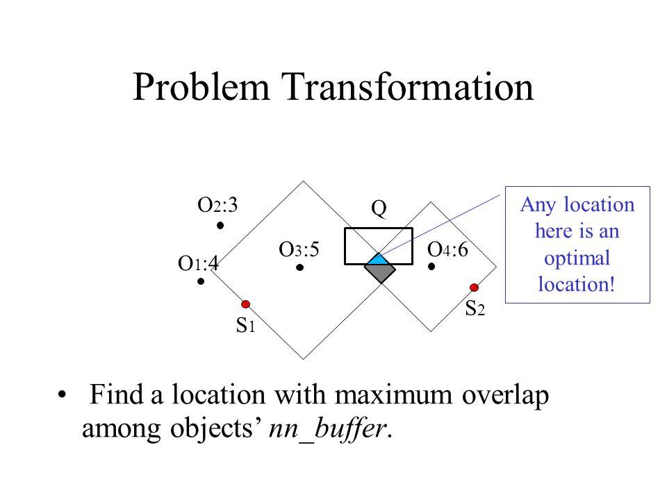 Problem Transformation