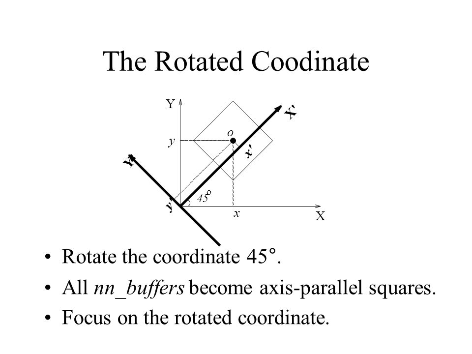 The Rotated Coodinate Rotate the coordinate 45°.