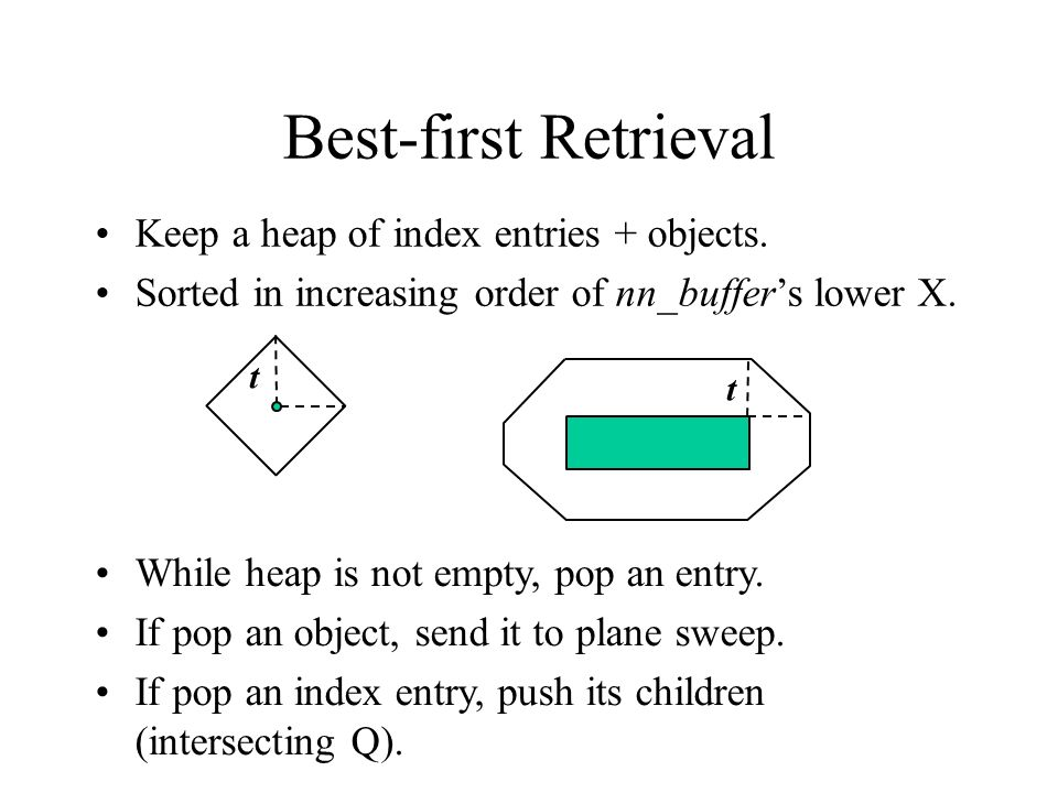 Best-first Retrieval Keep a heap of index entries + objects.