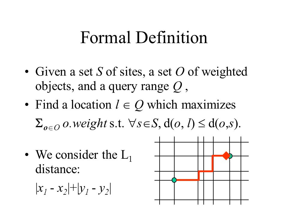 Formal Definition Given a set S of sites, a set O of weighted objects, and a query range Q , Find a location l  Q which maximizes.