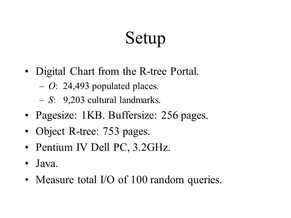 Setup Digital Chart from the R-tree Portal.