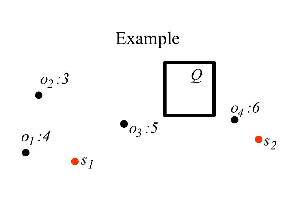 Example Q o :3 2 o :6 4 o :5 o :4 3 s 1 2 s 1