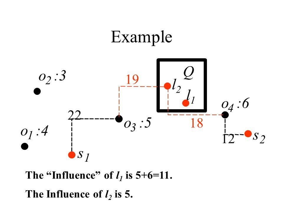 Example Q o :3 l2 l1 o :6 o :5 o :4 s s 19 22 18 12 2 4 3 1 2 1