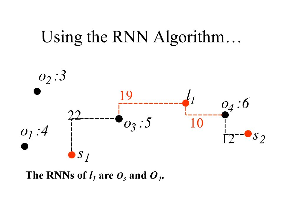Using the RNN Algorithm…