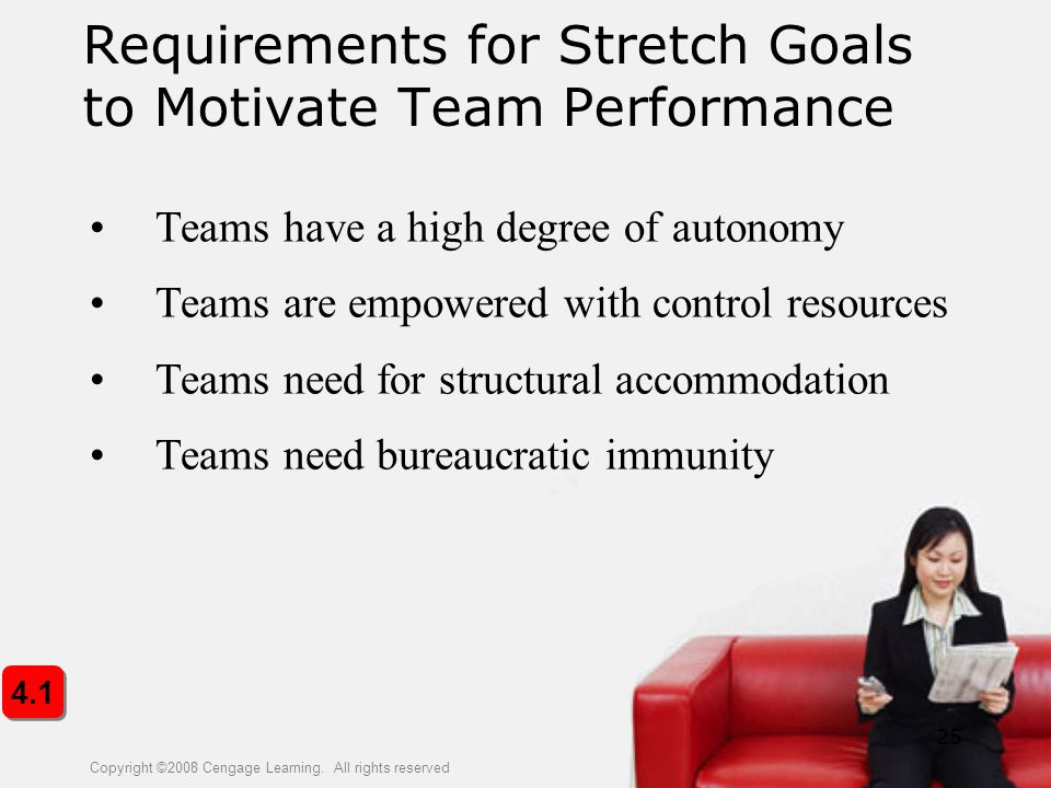 Requirements for Stretch Goals to Motivate Team Performance
