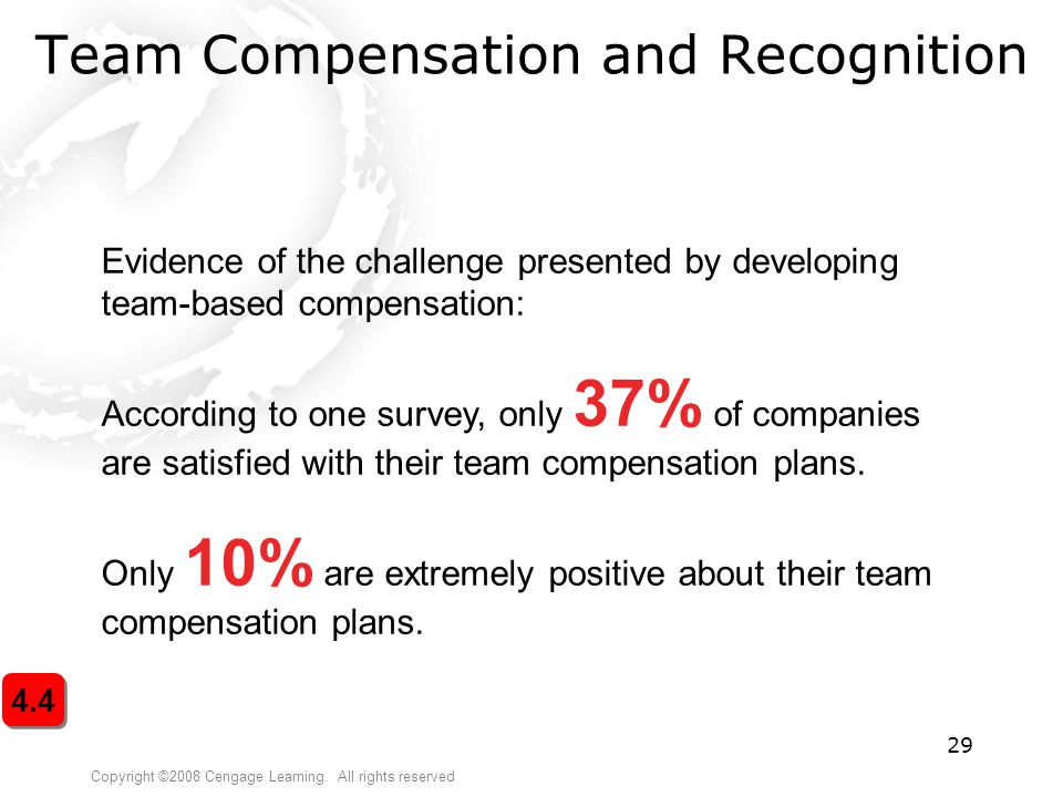 Team Compensation and Recognition