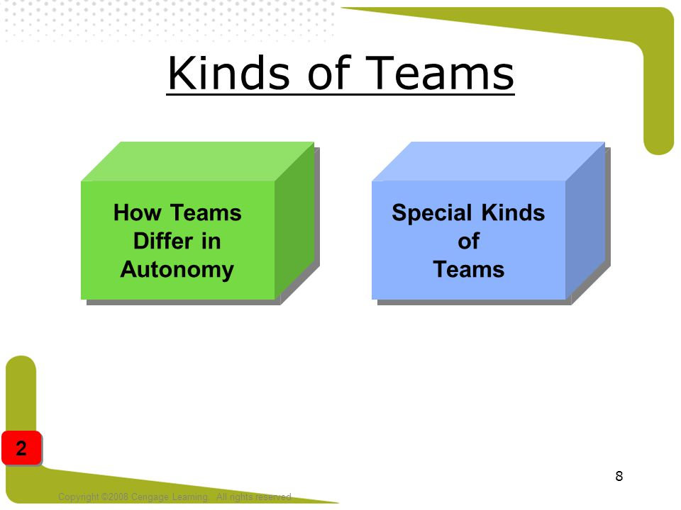 Kinds of Teams How Teams Differ in Autonomy Special Kinds of Teams 2